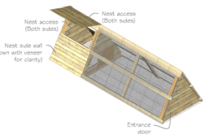A picture of portable chicken coop plans with measurements and diagrams.