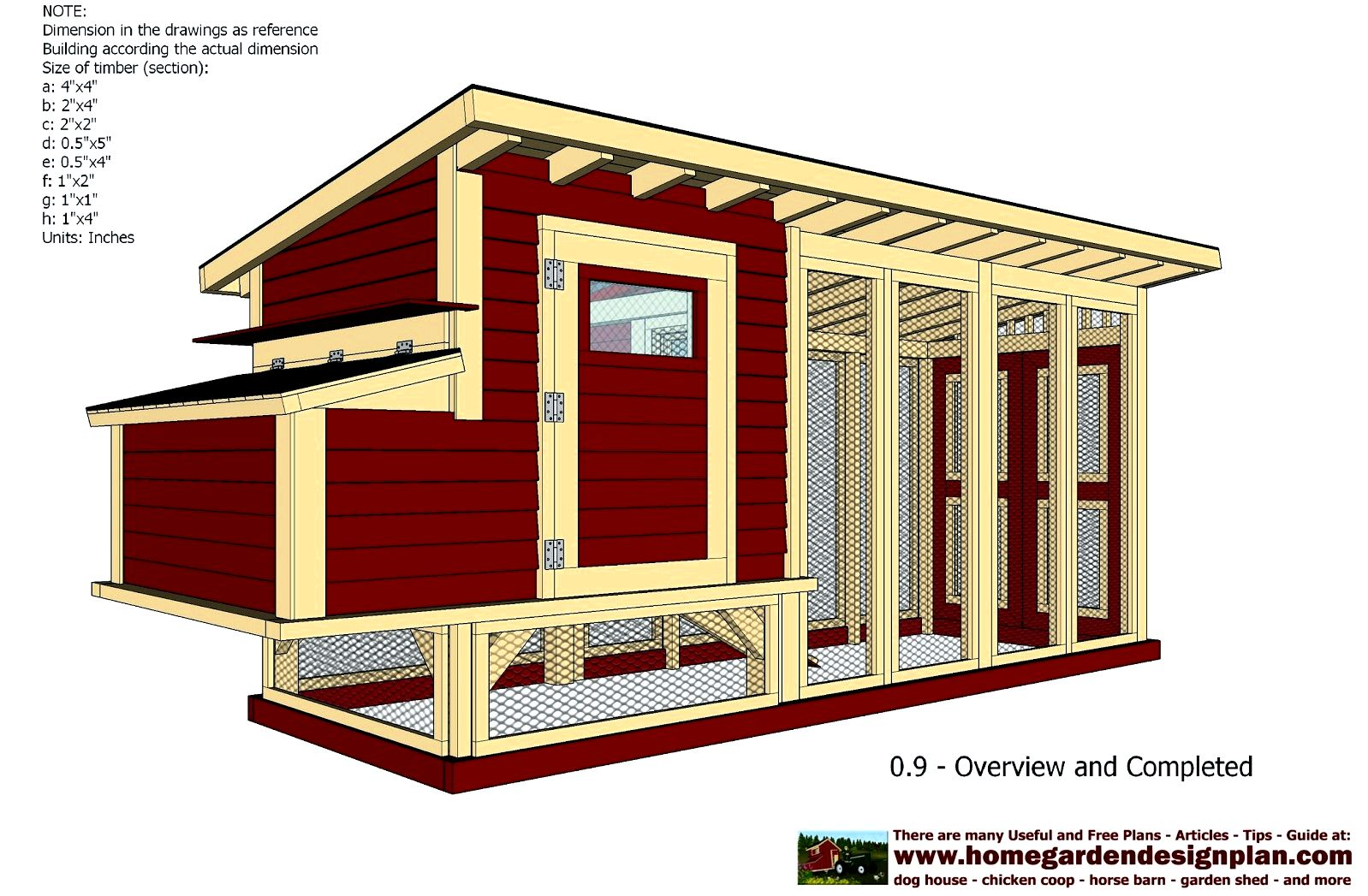 Chicken house plans review – creating a chicken house various chicken breeds and