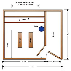 A Poultry Shed floorplan